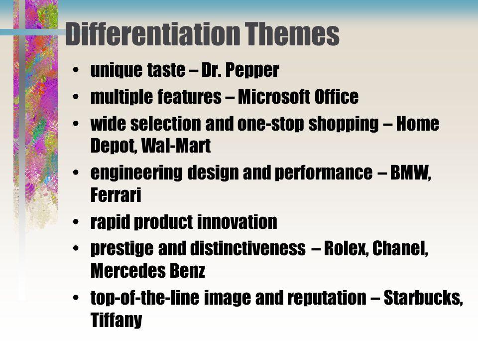 Differentiation Themes unique taste – Dr.