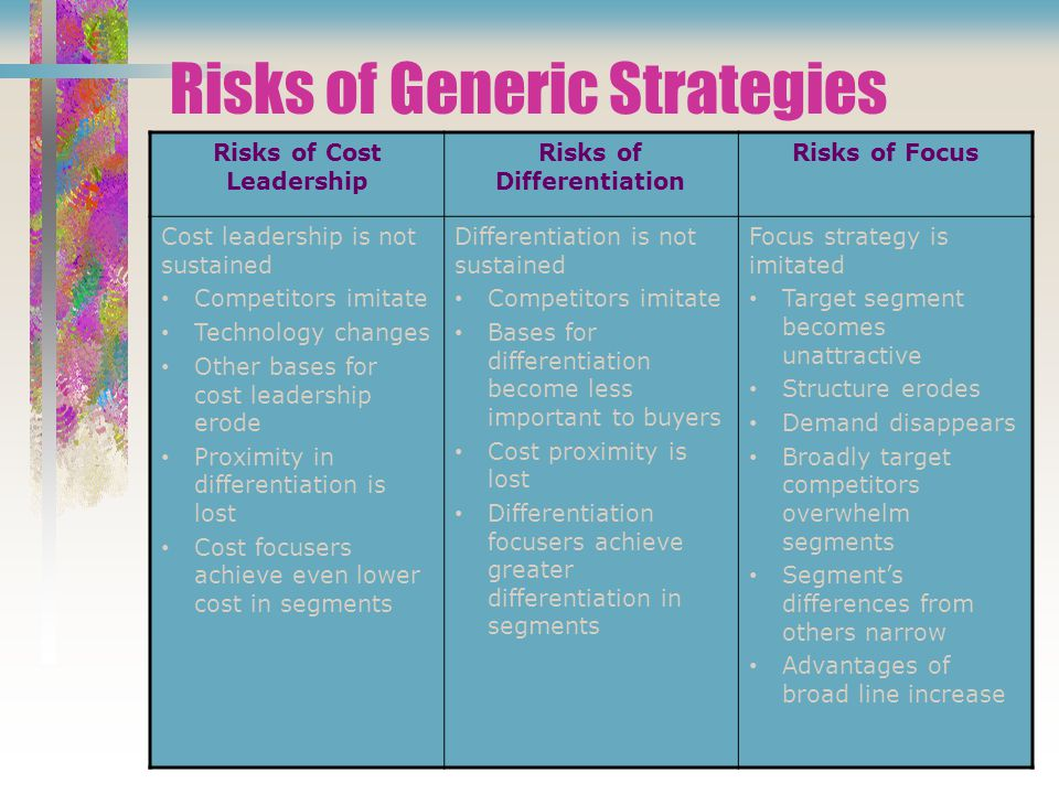 Risks of Generic Strategies Risks of Cost Leadership Risks of Differentiation Risks of Focus Cost leadership is not sustained Competitors imitate Technology changes Other bases for cost leadership erode Proximity in differentiation is lost Cost focusers achieve even lower cost in segments Differentiation is not sustained Competitors imitate Bases for differentiation become less important to buyers Cost proximity is lost Differentiation focusers achieve greater differentiation in segments Focus strategy is imitated Target segment becomes unattractive Structure erodes Demand disappears Broadly target competitors overwhelm segments Segment's differences from others narrow Advantages of broad line increase