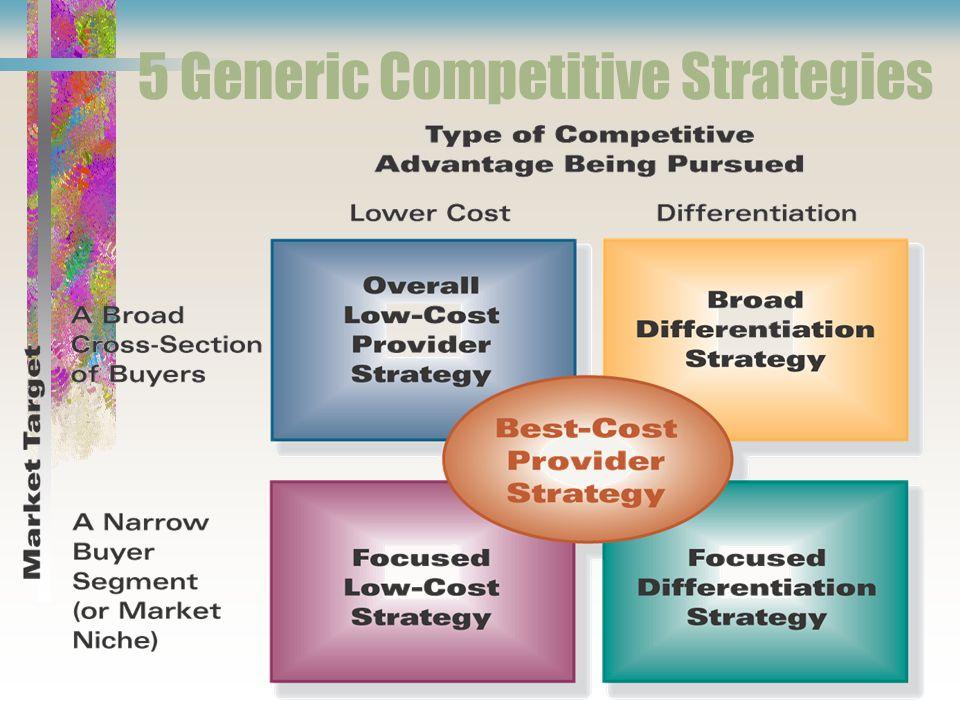 5 Generic Competitive Strategies