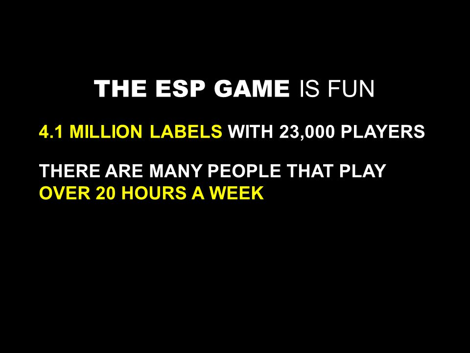 4.1 MILLION LABELS WITH 23,000 PLAYERS THE ESP GAME IS FUN THERE ARE MANY PEOPLE THAT PLAY OVER 20 HOURS A WEEK