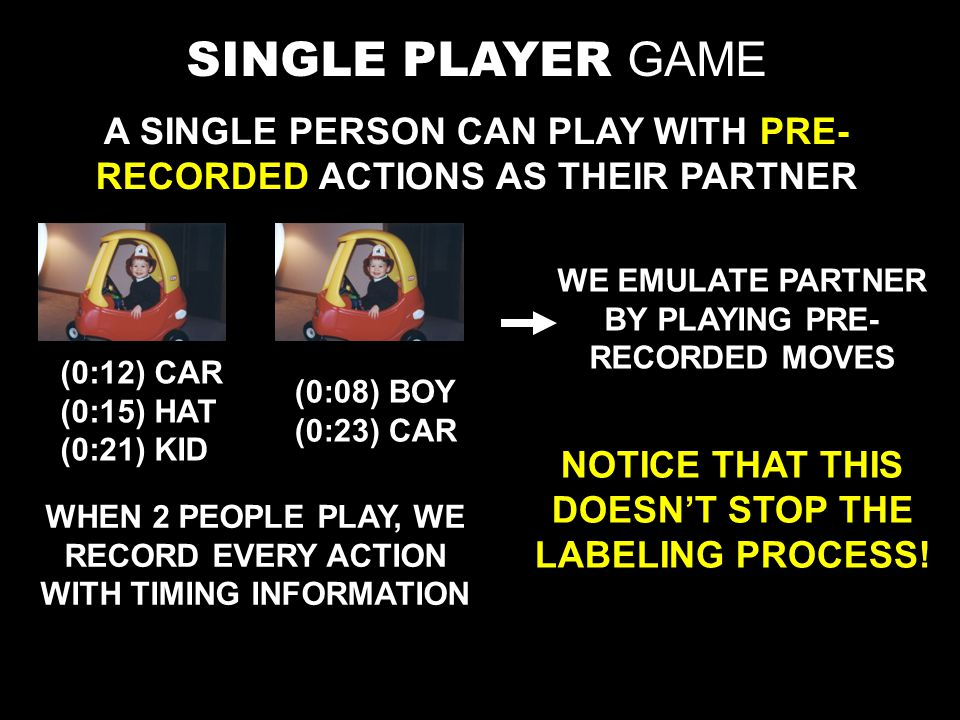 SINGLE PLAYER GAME A SINGLE PERSON CAN PLAY WITH PRE- RECORDED ACTIONS AS THEIR PARTNER WHEN 2 PEOPLE PLAY, WE RECORD EVERY ACTION WITH TIMING INFORMATION WE EMULATE PARTNER BY PLAYING PRE- RECORDED MOVES (0:12) CAR (0:15) HAT (0:21) KID (0:08) BOY (0:23) CAR NOTICE THAT THIS DOESN'T STOP THE LABELING PROCESS!
