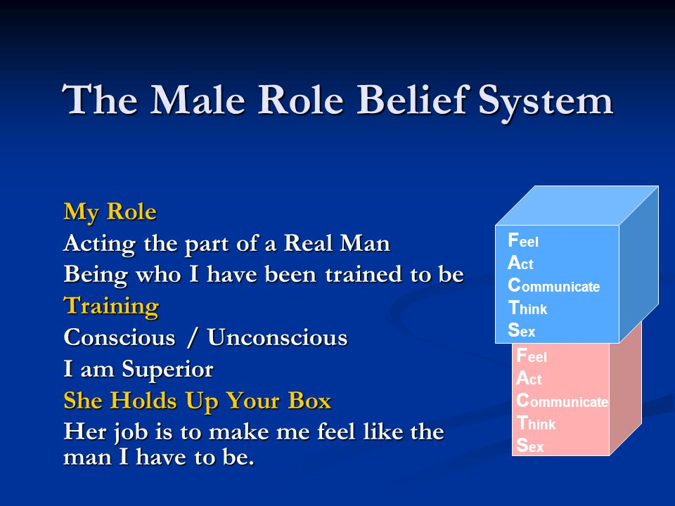 The Male Role Belief System My Role Acting the part of a Real Man Being who I have been trained to be Training Conscious / Unconscious I am Superior S