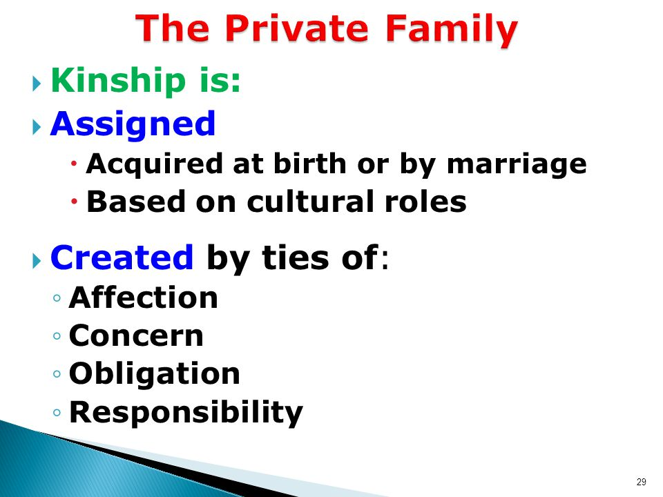 29 The Private Family  Kinship is:  Assigned  Acquired at birth or by marriage  Based on cultural roles  Created by ties of: ◦Affection ◦Concern ◦Obligation ◦Responsibility