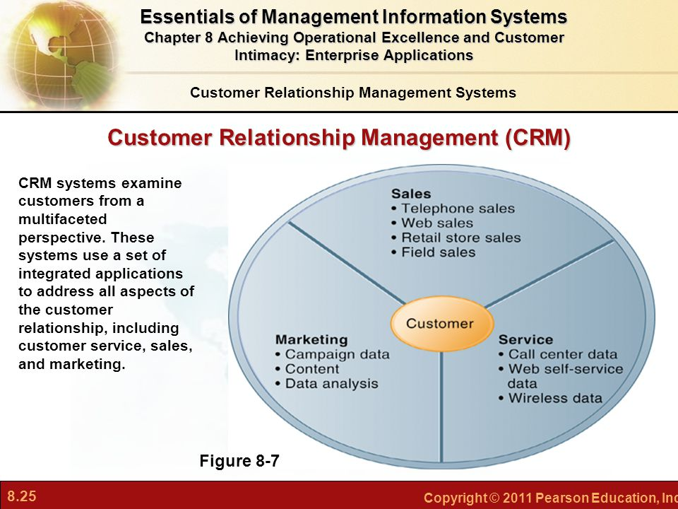 8.25 Copyright © 2011 Pearson Education, Inc. Customer Relationship Management (CRM) Figure 8-7 CRM systems examine customers from a multifaceted pers