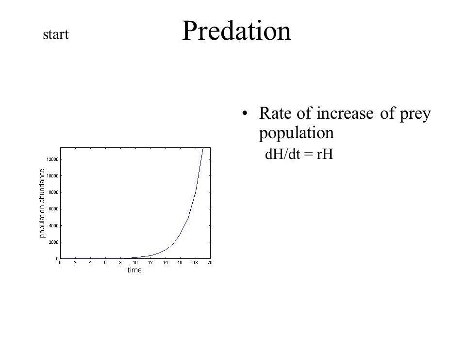 Rate of increase of prey population dH/dt = rH Predation start