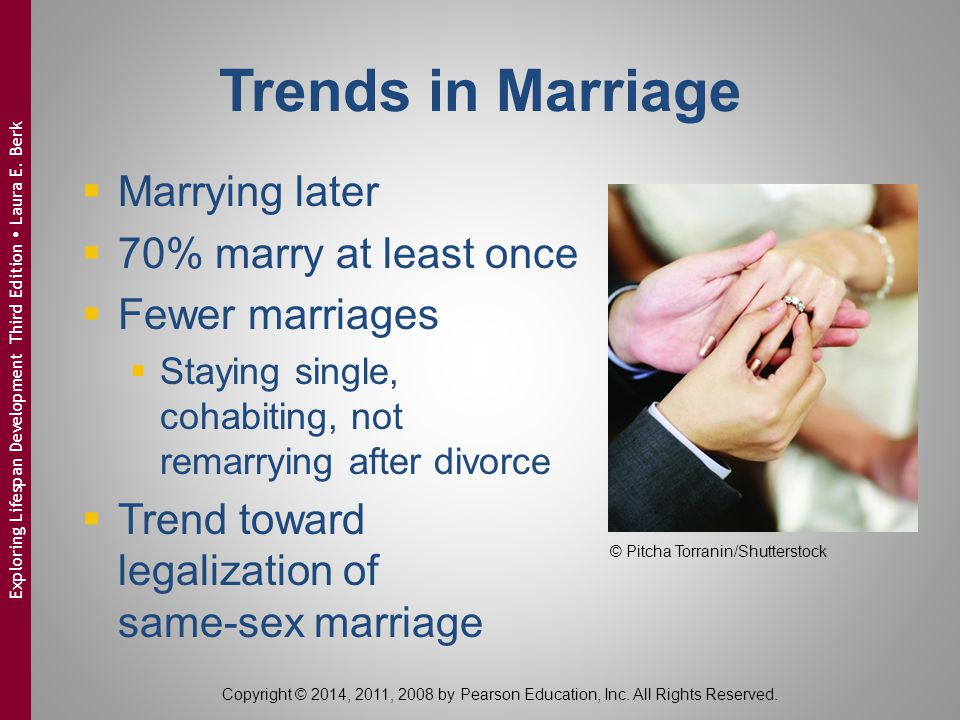 Copyright © 2014, 2011, 2008 by Pearson Education, Inc. All Rights Reserved.  Marrying later  70% marry at least once  Fewer marriages  Staying si