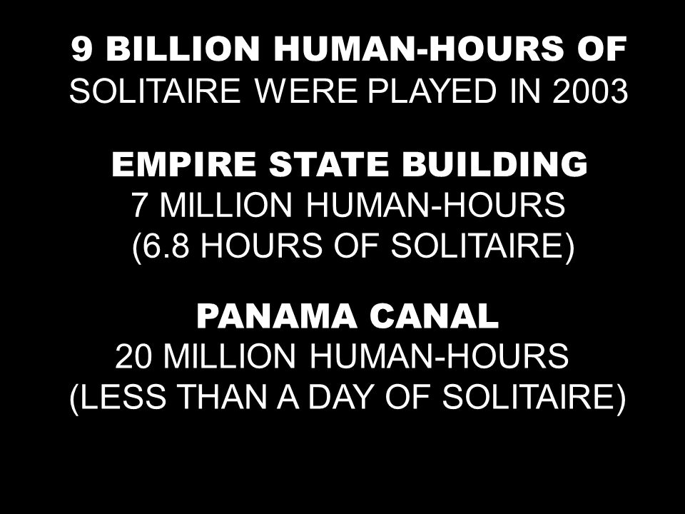 9 BILLION HUMAN-HOURS OF SOLITAIRE WERE PLAYED IN 2003 EMPIRE STATE BUILDING PANAMA CANAL 7 MILLION HUMAN-HOURS (6.8 HOURS OF SOLITAIRE) 20 MILLION HUMAN-HOURS (LESS THAN A DAY OF SOLITAIRE)