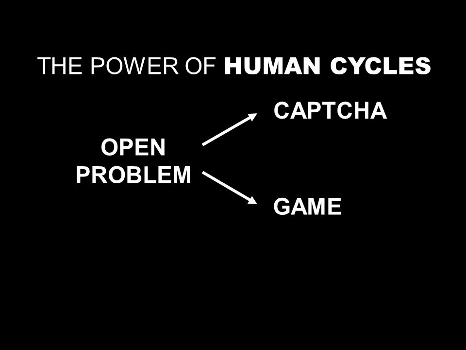 THE POWER OF HUMAN CYCLES OPEN PROBLEM CAPTCHA GAME
