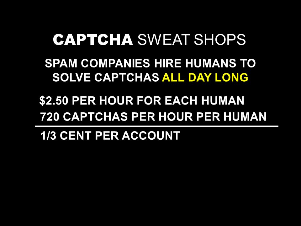 CAPTCHA SWEAT SHOPS SPAM COMPANIES HIRE HUMANS TO SOLVE CAPTCHAS ALL DAY LONG $2.50 PER HOUR FOR EACH HUMAN 720 CAPTCHAS PER HOUR PER HUMAN 1/3 CENT PER ACCOUNT