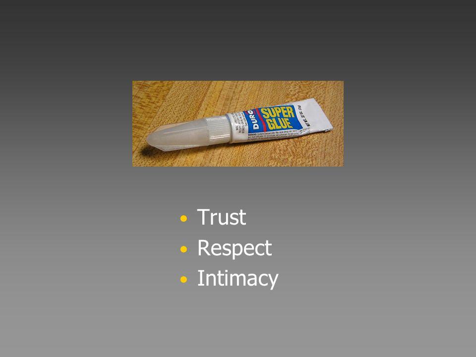 Trust Respect Intimacy