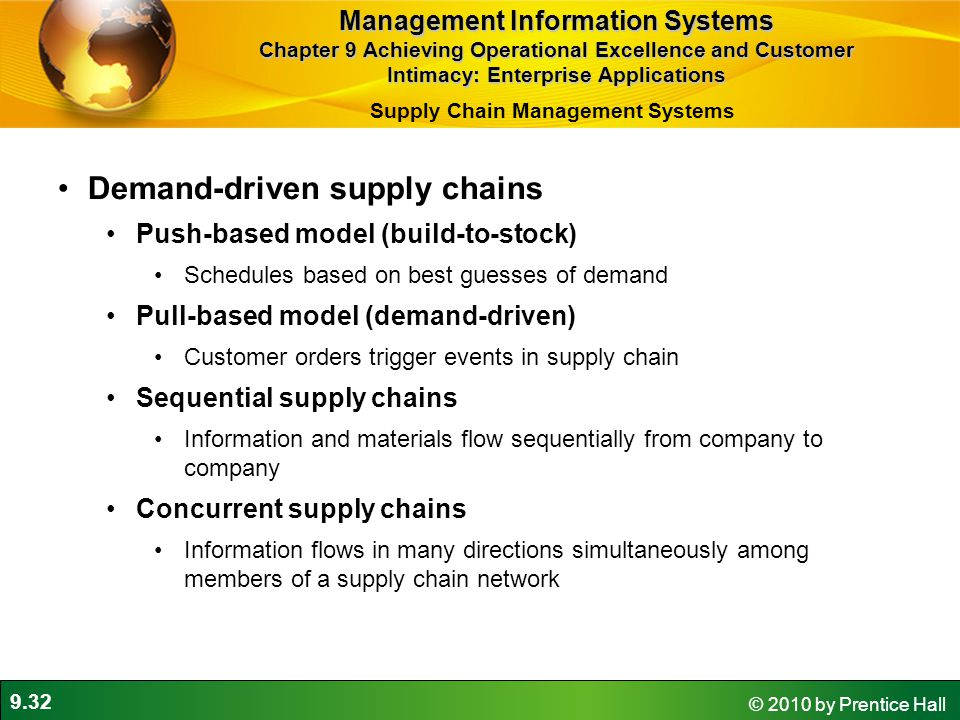 9.32 © 2010 by Prentice Hall Demand-driven supply chains Push-based model (build-to-stock) Schedules based on best guesses of demand Pull-based model