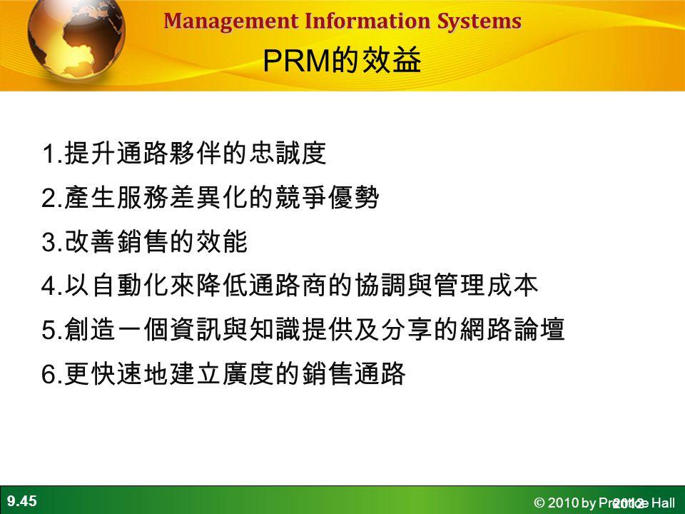 9.45 © 2010 by Prentice Hall Management Information Systems 1. 提升通路夥伴的忠誠度 2. 產生服務差異化的競爭優勢 3. 改善銷售的效能 4. 以自動化來降低通路商的協調與管理成本 5. 創造一個資訊與知識提供及分享的網路論壇 6. 更