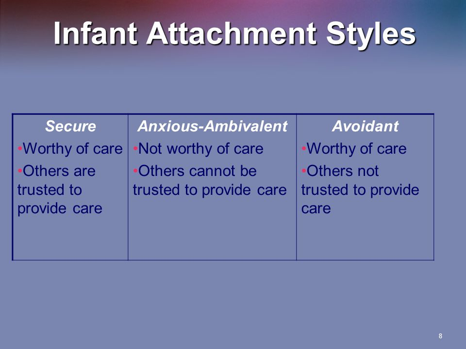8 Infant Attachment Styles Secure Worthy of care Others are trusted to provide care Anxious-Ambivalent Not worthy of care Others cannot be trusted to provide care Avoidant Worthy of care Others not trusted to provide care