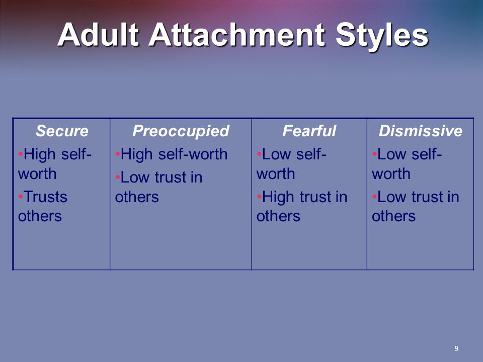 9 Adult Attachment Styles Secure High self- worth Trusts others Preoccupied High self-worth Low trust in others Fearful Low self- worth High trust in others Dismissive Low self- worth Low trust in others