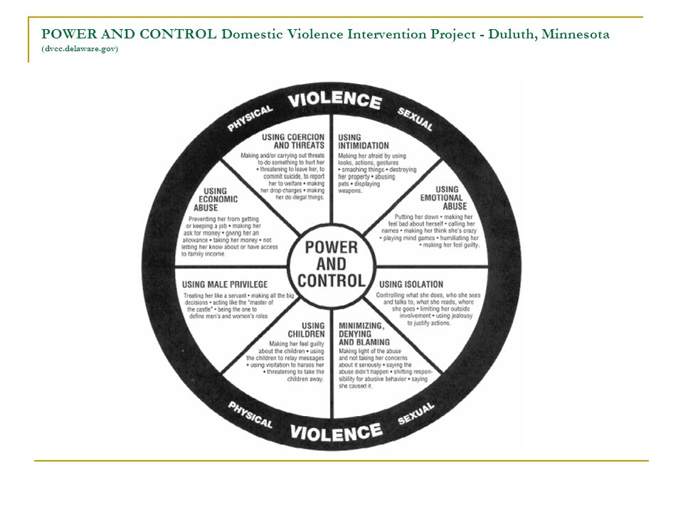 POWER AND CONTROL Domestic Violence Intervention Project - Duluth, Minnesota (dvcc.delaware.gov)