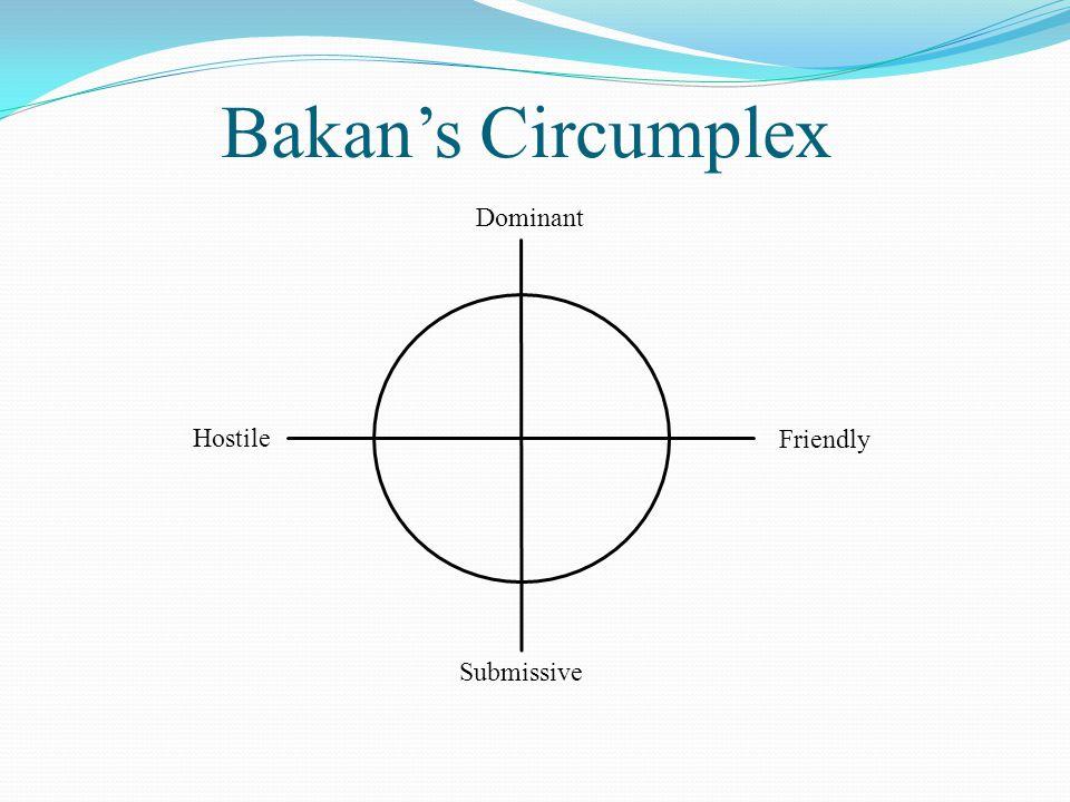 Bakan's Circumplex Dominant Friendly Hostile Submissive