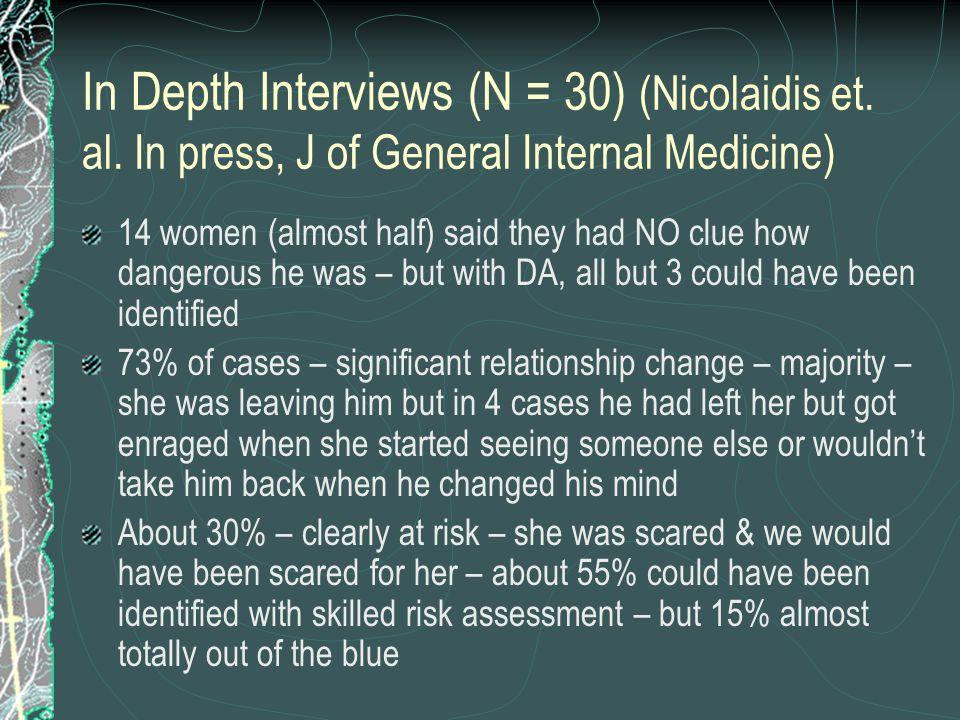 In Depth Interviews (N = 30) (Nicolaidis et. al.