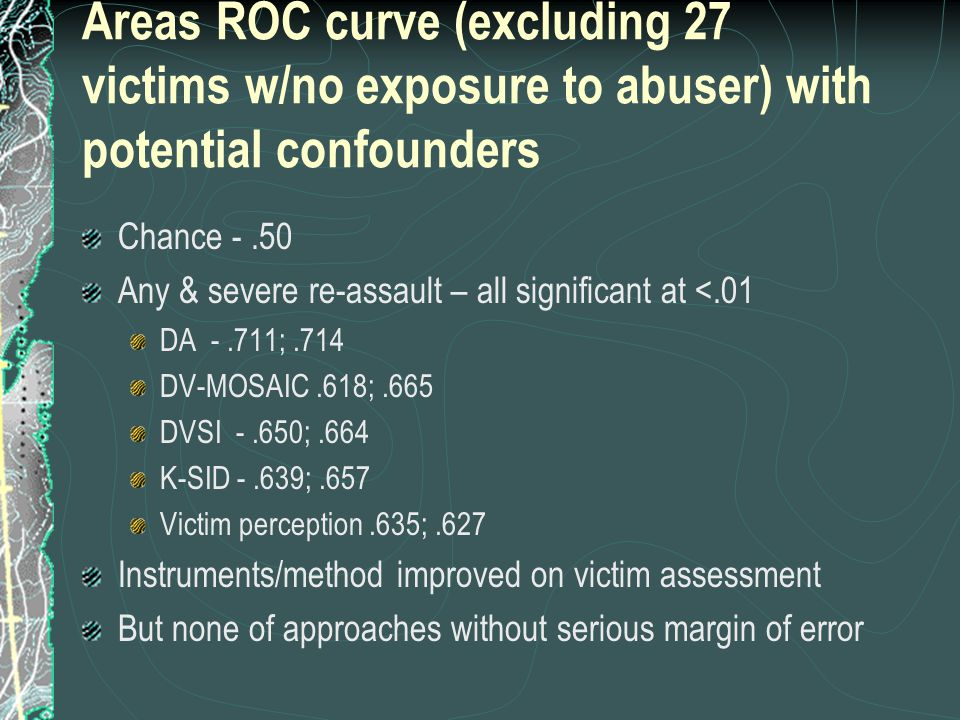 Areas ROC curve (excluding 27 victims w/no exposure to abuser) with potential confounders Chance -.50 Any & severe re-assault – all significant at <.01 DA -.711;.714 DV-MOSAIC.618;.665 DVSI -.650;.664 K-SID -.639;.657 Victim perception.635;.627 Instruments/method improved on victim assessment But none of approaches without serious margin of error