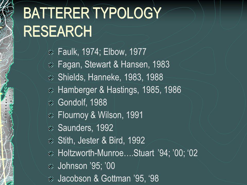 BATTERER TYPOLOGY RESEARCH Faulk, 1974; Elbow, 1977 Fagan, Stewart & Hansen, 1983 Shields, Hanneke, 1983, 1988 Hamberger & Hastings, 1985, 1986 Gondolf, 1988 Flournoy & Wilson, 1991 Saunders, 1992 Stith, Jester & Bird, 1992 Holtzworth-Munroe….Stuart '94; '00; '02 Johnson '95; '00 Jacobson & Gottman '95, '98 Faulk, 1974; Elbow, 1977 Fagan, Stewart & Hansen, 1983 Shields, Hanneke, 1983, 1988 Hamberger & Hastings, 1985, 1986 Gondolf, 1988 Flournoy & Wilson, 1991 Saunders, 1992 Stith, Jester & Bird, 1992 Holtzworth-Munroe….Stuart '94; '00; '02 Johnson '95; '00 Jacobson & Gottman '95, '98