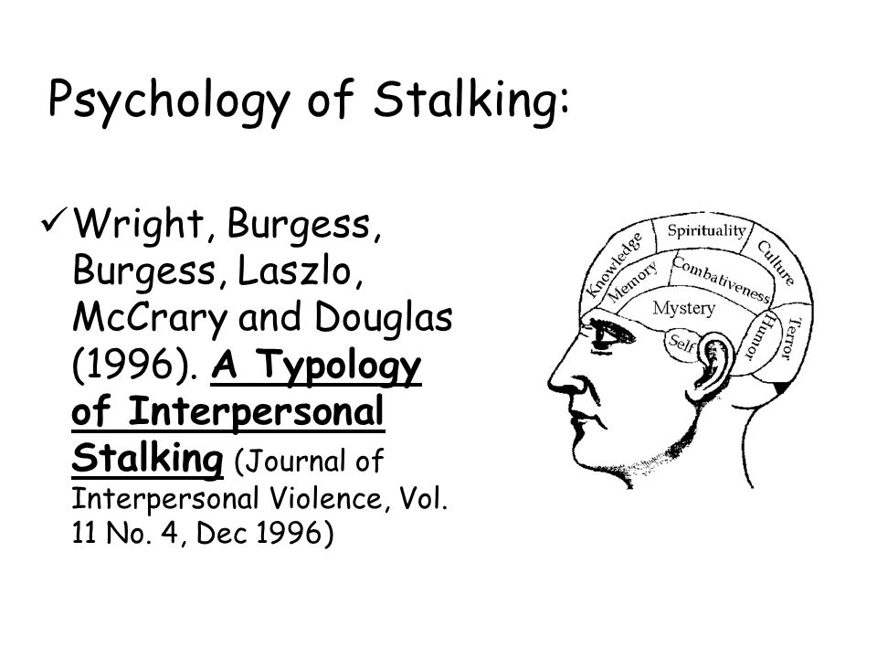 Psychology of Stalking: Wright, Burgess, Burgess, Laszlo, McCrary and Douglas (1996).