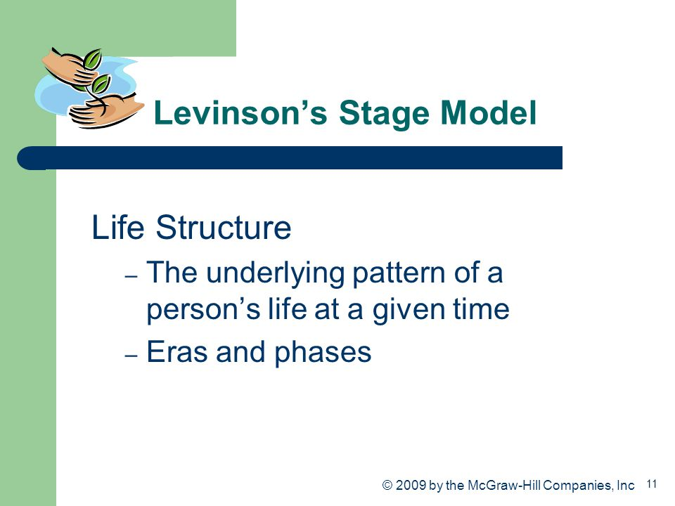 11 Levinson's Stage Model Life Structure – The underlying pattern of a person's life at a given time – Eras and phases © 2009 by the McGraw-Hill Compa