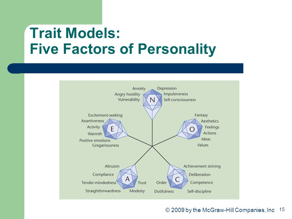15 Trait Models: Five Factors of Personality © 2009 by the McGraw-Hill Companies, Inc