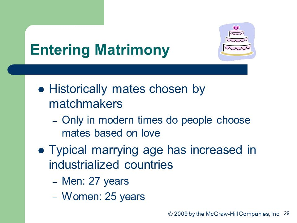 29 Entering Matrimony Historically mates chosen by matchmakers – Only in modern times do people choose mates based on love Typical marrying age has in