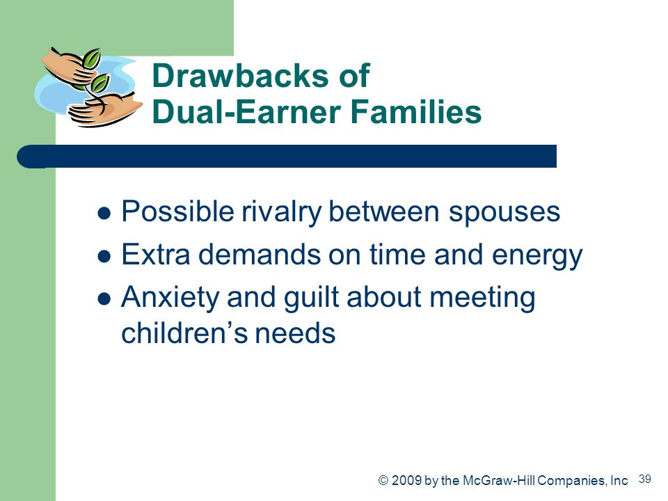 39 Drawbacks of Dual-Earner Families Possible rivalry between spouses Extra demands on time and energy Anxiety and guilt about meeting children's need