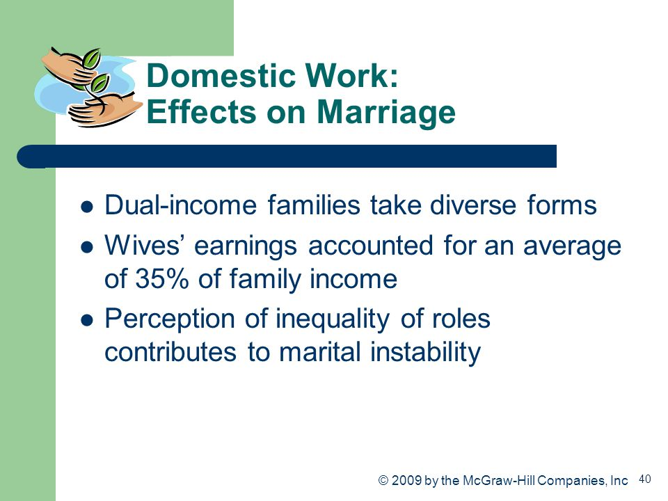 40 Domestic Work: Effects on Marriage Dual-income families take diverse forms Wives' earnings accounted for an average of 35% of family income Percept