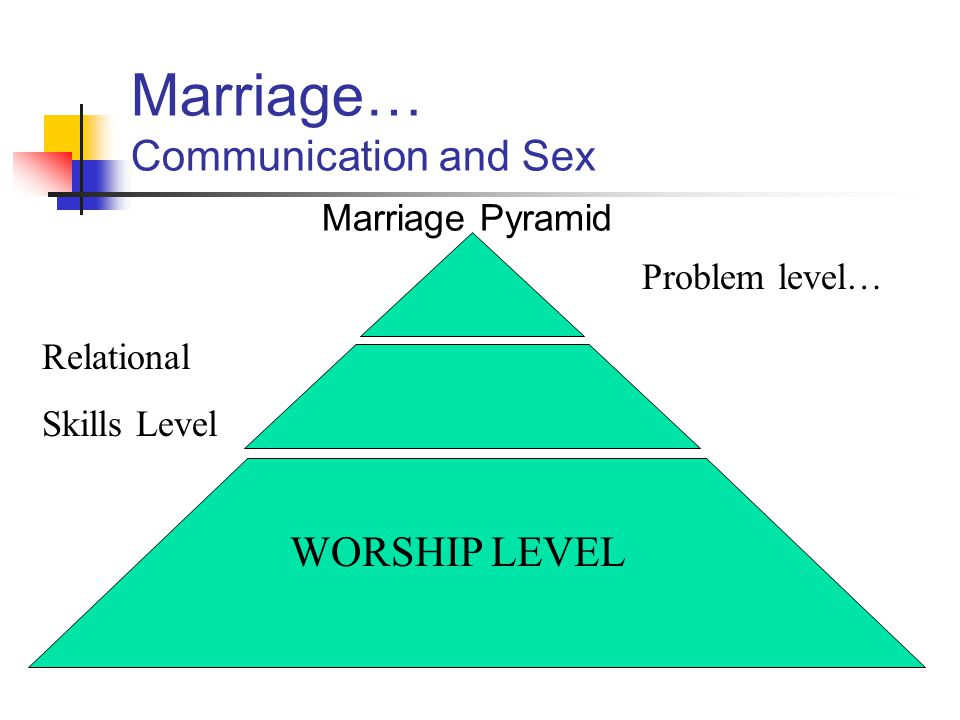 Marriage… Communication and Sex Some guiding thoughts on sex… Any and all pleasure need to be subordinate to the pleasure in God.