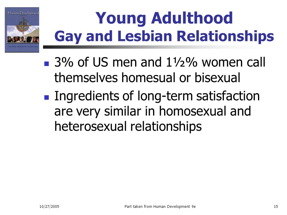 10/27/2005Part taken from Human Development 9e15 Young Adulthood Gay and Lesbian Relationships 3% of US men and 1½% women call themselves homesual or