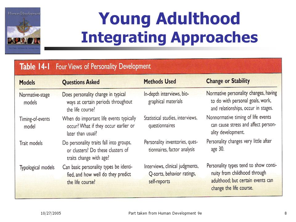 10/27/2005Part taken from Human Development 9e8 Young Adulthood Integrating Approaches