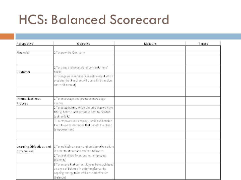 HCS: Balanced Scorecard