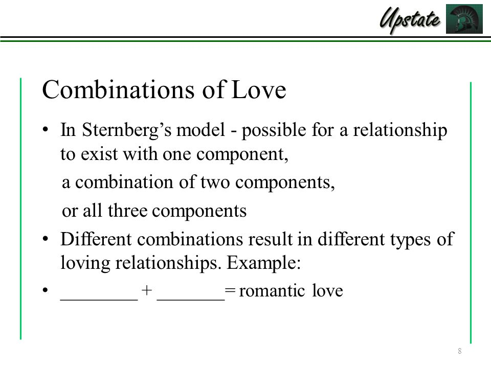 Combinations of Love In Sternberg's model - possible for a relationship to exist with one component, a combination of two components, or all three com