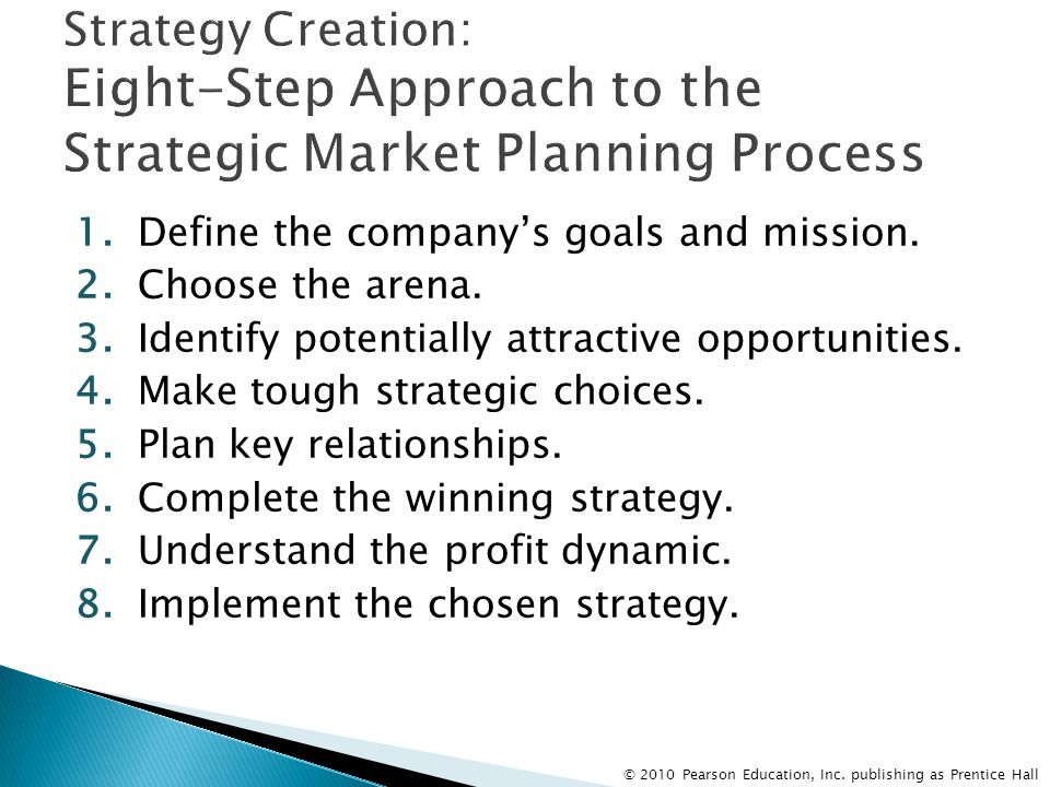 © 2010 Pearson Education, Inc. publishing as Prentice Hall 1. Define the company's goals and mission. 2. Choose the arena. 3. Identify potentially att