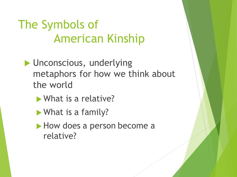 The Symbols of American Kinship  Unconscious, underlying metaphors for how we think about the world  What is a relative?  What is a family?  How d