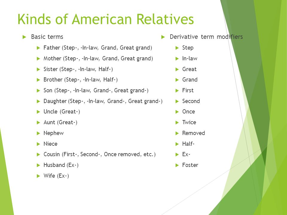 Kinds of American Relatives  Basic terms  Father (Step-, -In-law, Grand, Great grand)  Mother (Step-, -In-law, Grand, Great grand)  Sister (Step-,