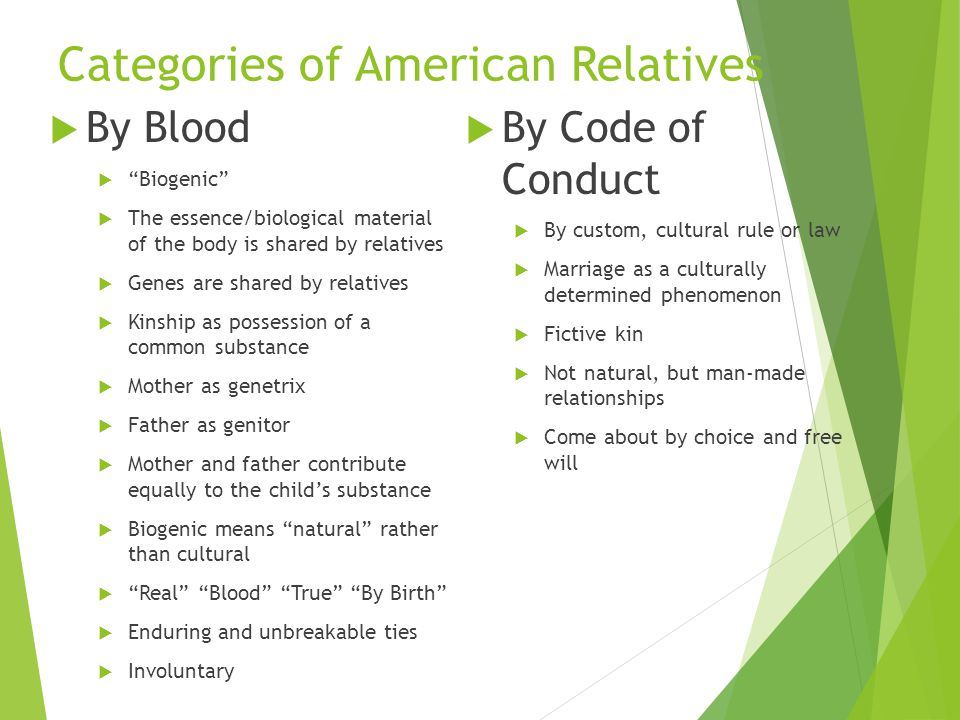 """Categories of American Relatives  By Blood  """"Biogenic""""  The essence/biological material of the body is shared by relatives  Genes are shared by re"""
