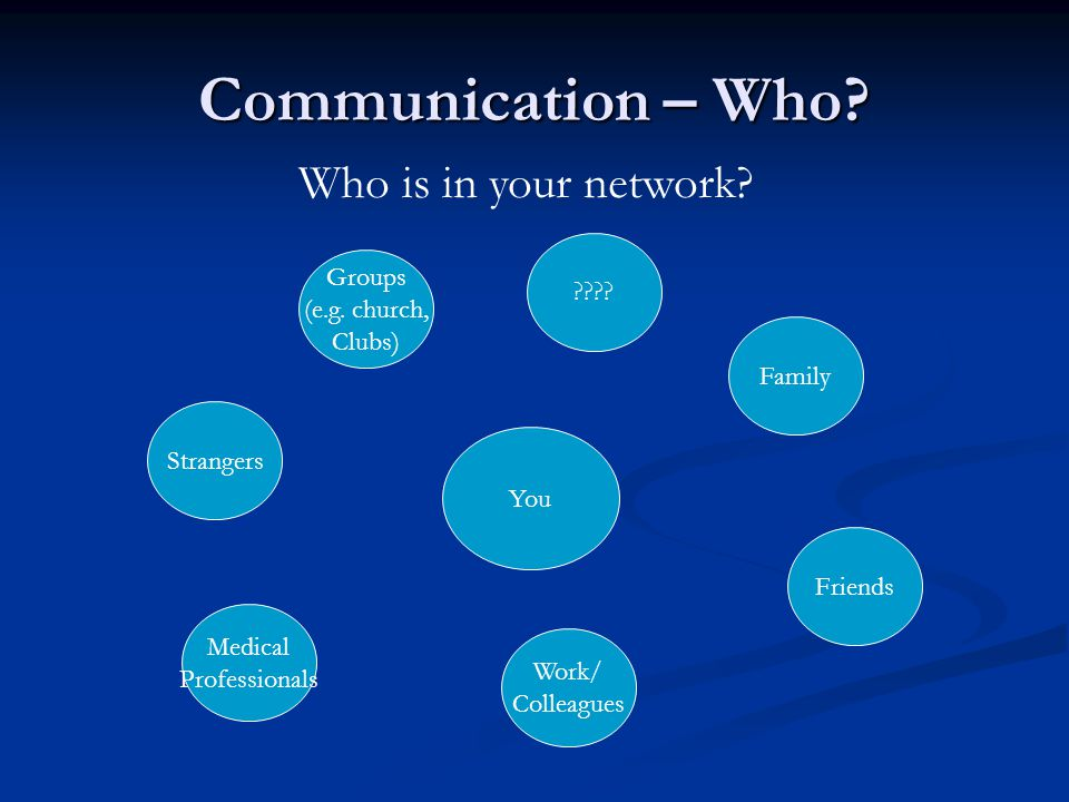 Communication – Who. Who is in your network.