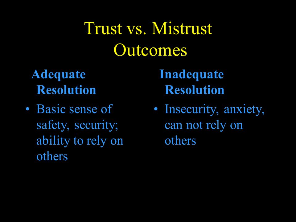 Trust vs. Mistrust Outcomes Adequate Resolution Basic sense of safety, security; ability to rely on others Inadequate Resolution Insecurity, anxiety,