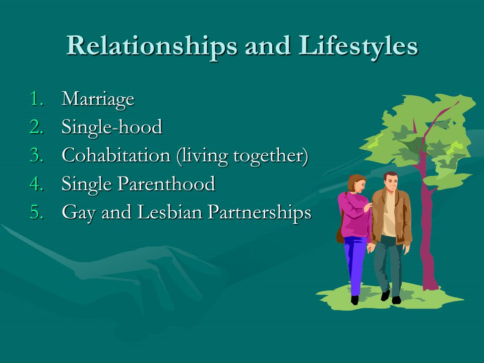 Relationships and Lifestyles 1.Marriage 2.Single-hood 3.Cohabitation (living together) 4.Single Parenthood 5.Gay and Lesbian Partnerships