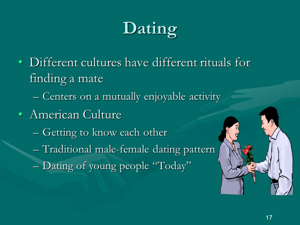Dating Different cultures have different rituals for finding a mateDifferent cultures have different rituals for finding a mate –Centers on a mutually enjoyable activity American CultureAmerican Culture –Getting to know each other –Traditional male-female dating pattern –Dating of young people Today 17