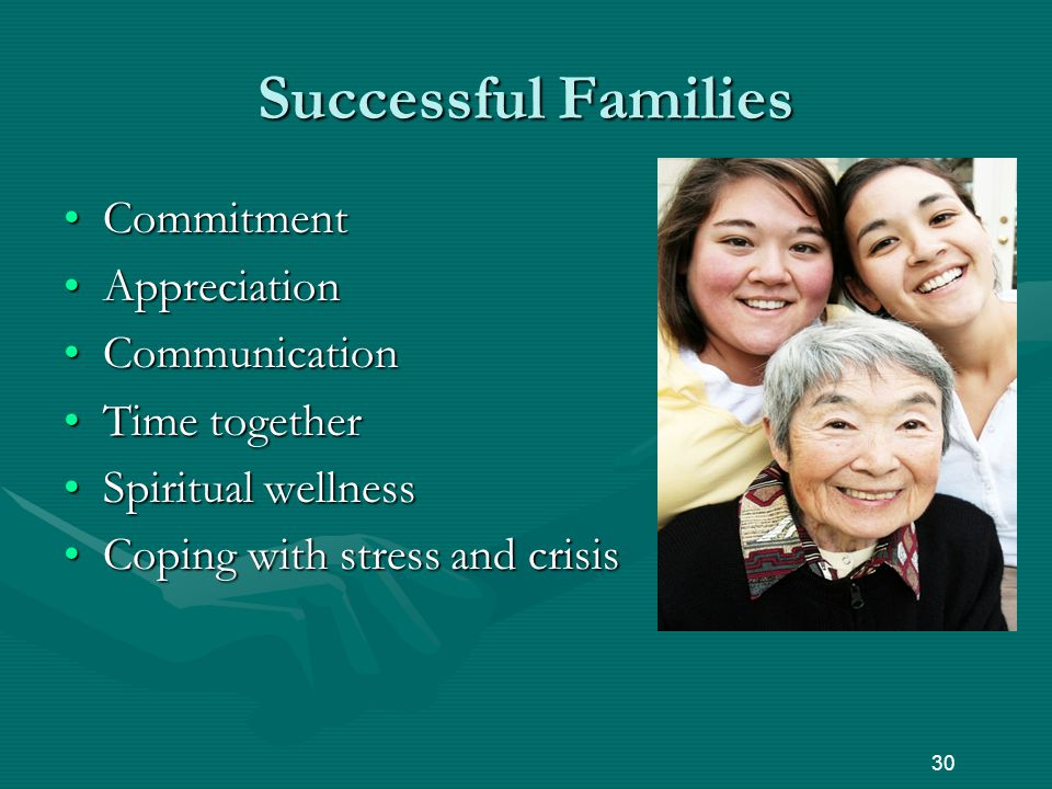 Successful Families CommitmentCommitment AppreciationAppreciation CommunicationCommunication Time togetherTime together Spiritual wellnessSpiritual wellness Coping with stress and crisisCoping with stress and crisis 30