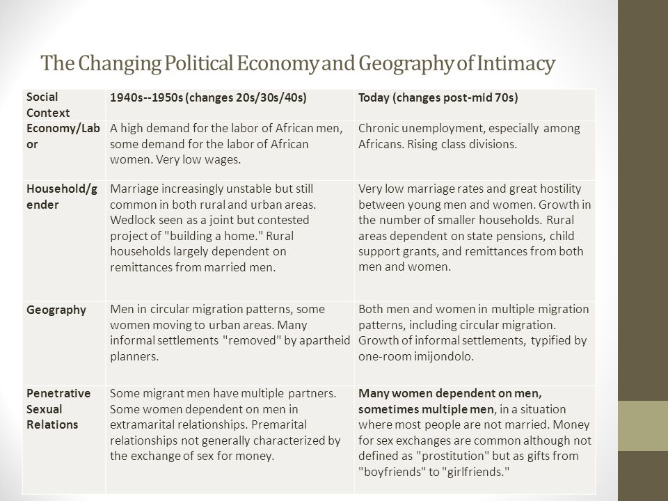 The Changing Political Economy and Geography of Intimacy Social Context 1940s--1950s (changes 20s/30s/40s)Today (changes post-mid 70s) Economy/Lab or A high demand for the labor of African men, some demand for the labor of African women.