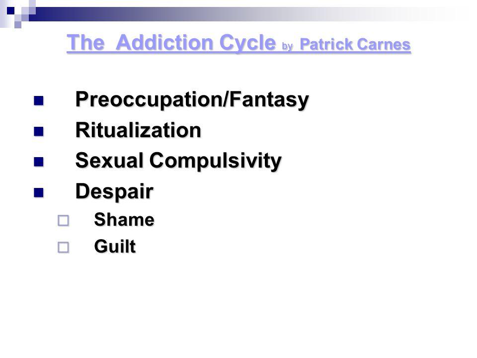 Preoccupation/Fantasy Preoccupation/Fantasy Ritualization Ritualization Sexual Compulsivity Sexual Compulsivity Despair Despair  Shame  Guilt The Ad