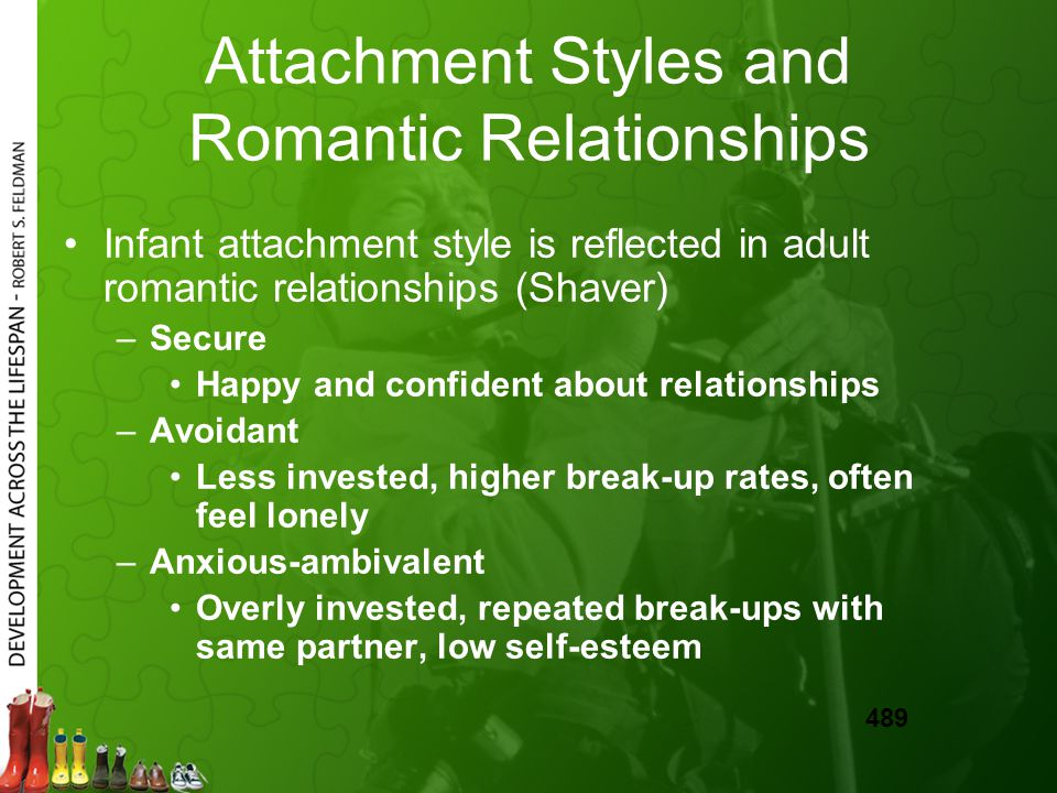 THE COURSE OF RELATIONSHIPS