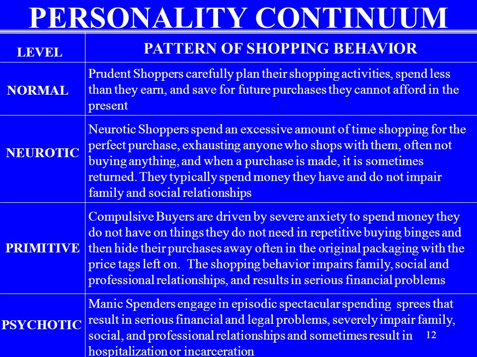 12 PERSONALITY CONTINUUM PATTERN OF SHOPPING BEHAVIOR Prudent Shoppers carefully plan their shopping activities, spend less than they earn, and save f
