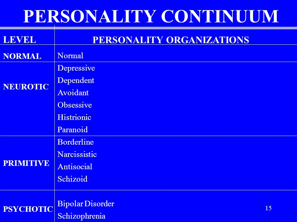 15 PERSONALITY CONTINUUM LEVEL NORMAL NEUROTIC PRIMITIVE PSYCHOTIC PERSONALITY ORGANIZATIONS Normal Depressive Dependent Avoidant Obsessive Histrionic