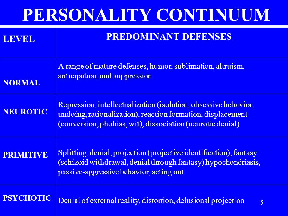 5 PERSONALITY CONTINUUM LEVEL NORMAL NEUROTIC PRIMITIVE PSYCHOTIC PREDOMINANT DEFENSES A range of mature defenses, humor, sublimation, altruism, antic
