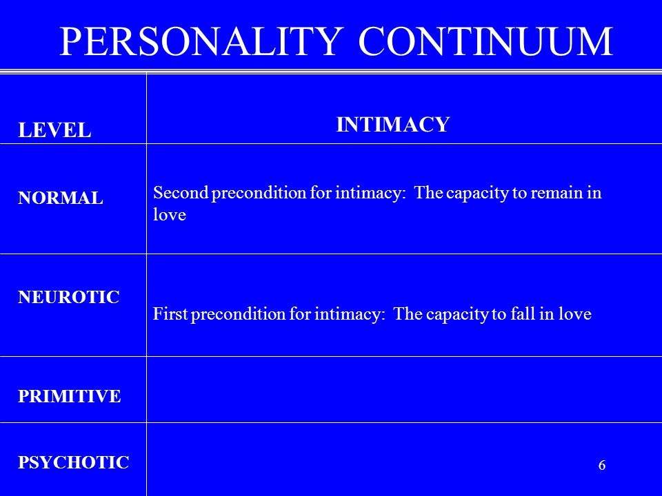 6 PERSONALITY CONTINUUM LEVEL NORMAL NEUROTIC PRIMITIVE PSYCHOTIC INTIMACY Second precondition for intimacy: The capacity to remain in love First prec
